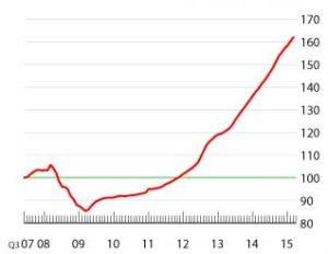 197_graph2